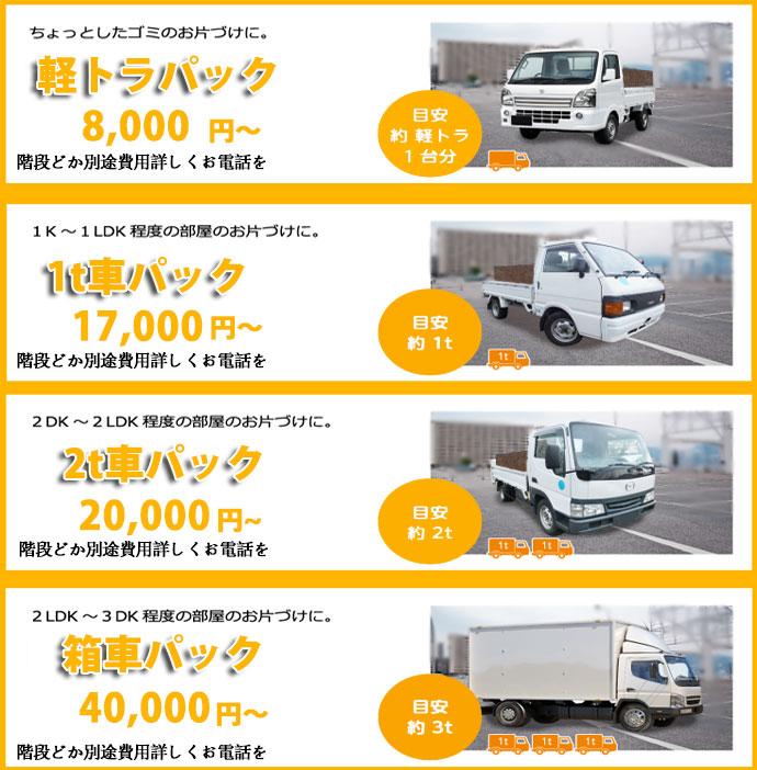 不用品回収・遺品整理・粗大ゴミ 福岡値段・トラックサイズ